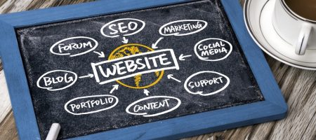 A Website is the Hub for All Your Online Marketing Efforts